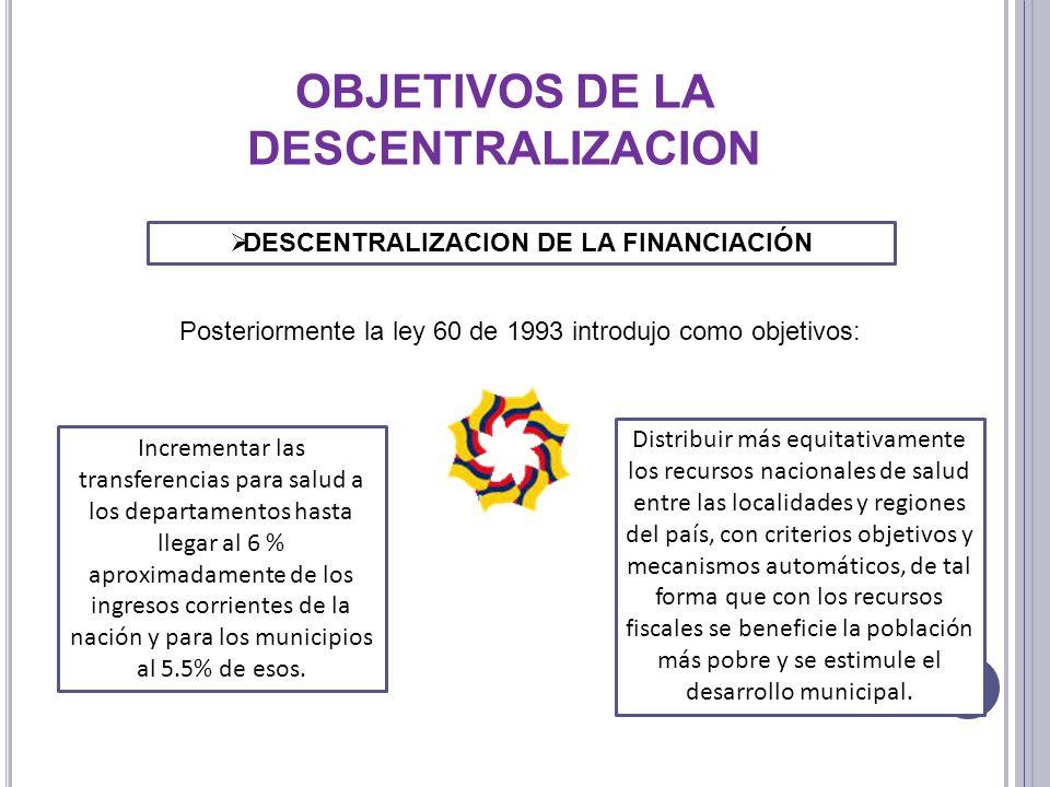 OBJETIVOS DE LA DESCENTRALIZACION DESCENTRALIZACION DE LA FINANCIACIÓN Posteriormente la ley 60 de 1993 introdujo como objetivos: Incrementar las tran