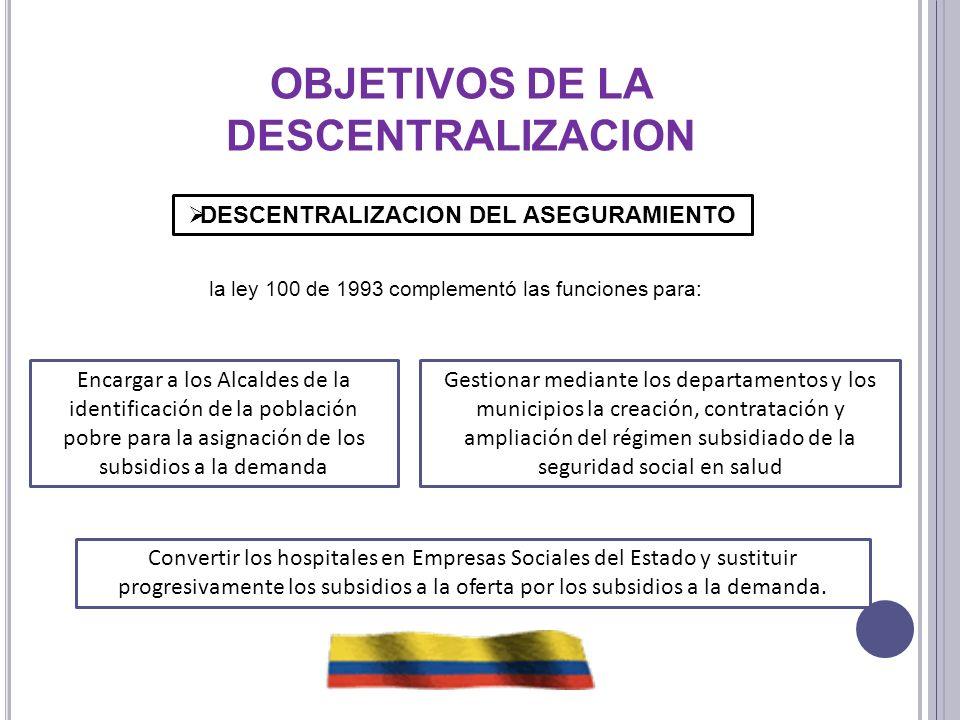 DESCENTRALIZACION DEL ASEGURAMIENTO la ley 100 de 1993 complementó las funciones para: Convertir los hospitales en Empresas Sociales del Estado y sust