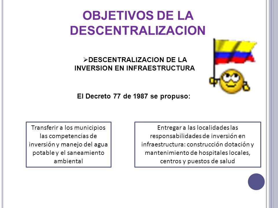 El Decreto 77 de 1987 se propuso: OBJETIVOS DE LA DESCENTRALIZACION DESCENTRALIZACION DE LA INVERSION EN INFRAESTRUCTURA Transferir a los municipios l