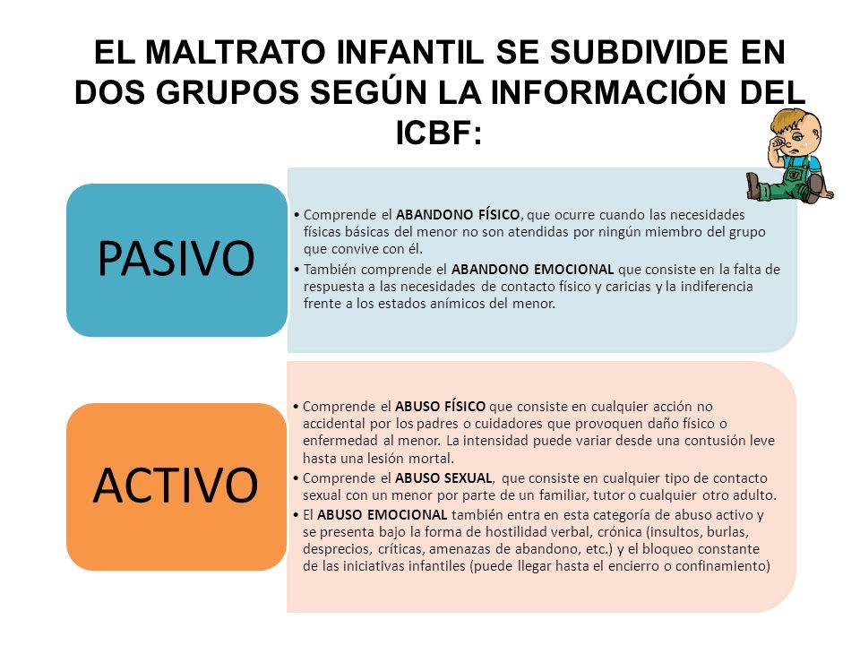 EL MALTRATO INFANTIL SE SUBDIVIDE EN DOS GRUPOS SEGÚN LA INFORMACIÓN DEL ICBF: Comprende el ABANDONO FÍSICO, que ocurre cuando las necesidades físicas