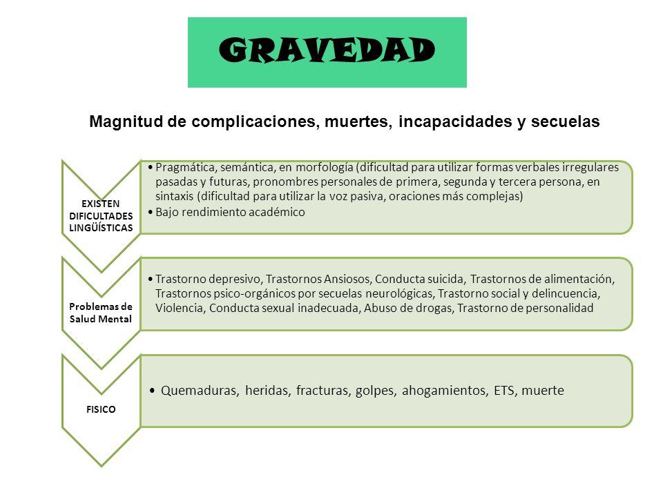GRAVEDAD Magnitud de complicaciones, muertes, incapacidades y secuelas EXISTEN DIFICULTADES LINGÜÍSTICAS Pragmática, semántica, en morfología (dificul