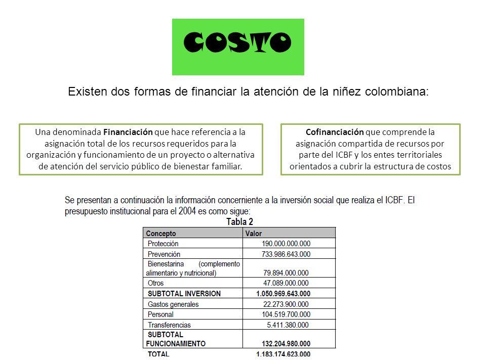 COSTO Existen dos formas de financiar la atención de la niñez colombiana: Cofinanciación que comprende la asignación compartida de recursos por parte
