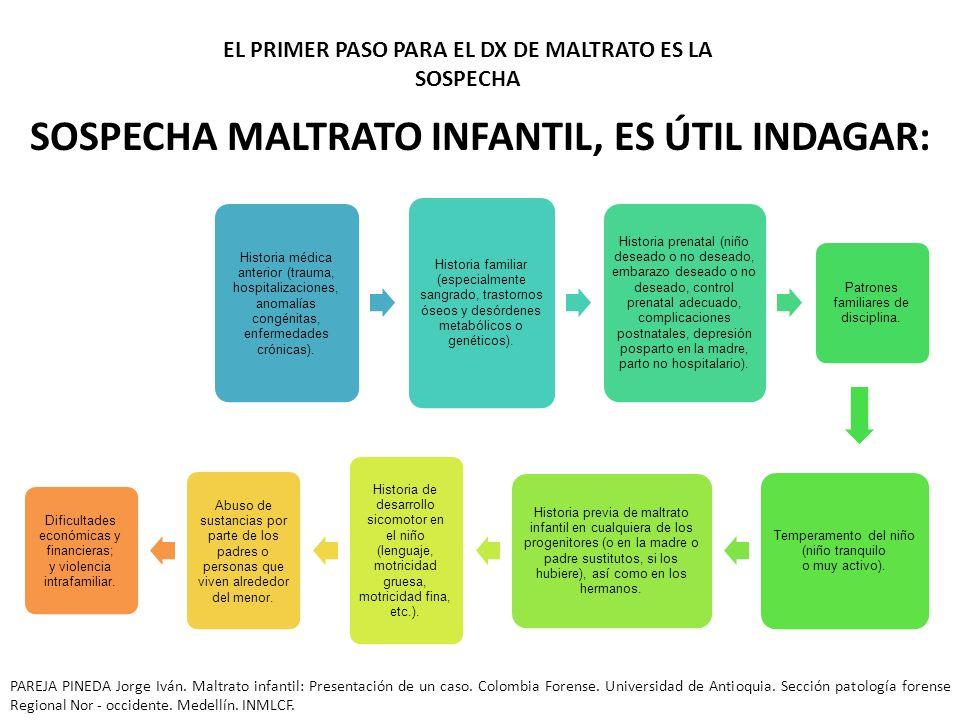 SOSPECHA MALTRATO INFANTIL, ES ÚTIL INDAGAR: Historia médica anterior (trauma, hospitalizaciones, anomalías congénitas, enfermedades crónicas). Histor