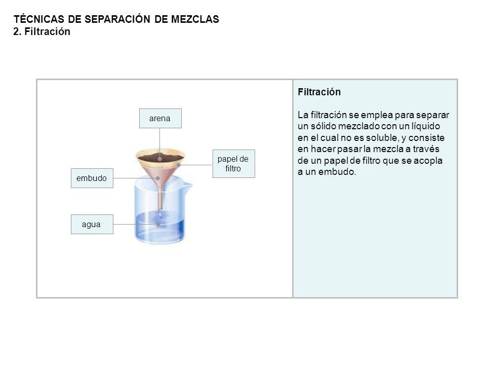 Filtración La filtración se emplea para separar un sólido mezclado con un líquido en el cual no es soluble, y consiste en hacer pasar la mezcla a trav