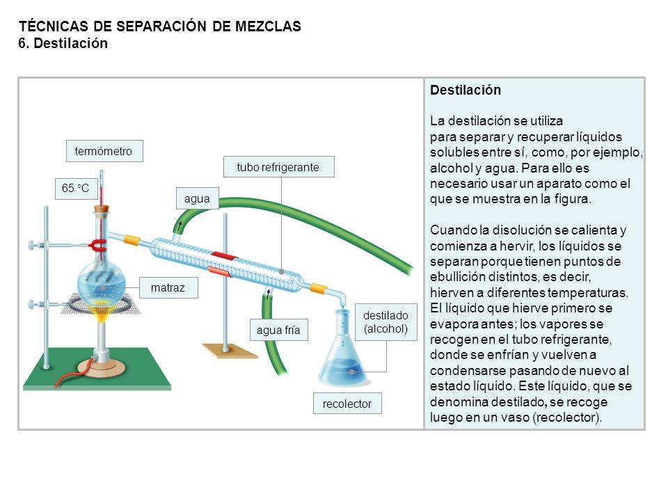 Destilación La destilación se utiliza para separar y recuperar líquidos solubles entre sí, como, por ejemplo, alcohol y agua. Para ello es necesario u