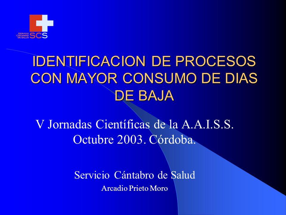 IDENTIFICACION DE PROCESOS CON MAYOR CONSUMO DE DIAS DE BAJA V Jornadas Científicas de la A.A.I.S.S.
