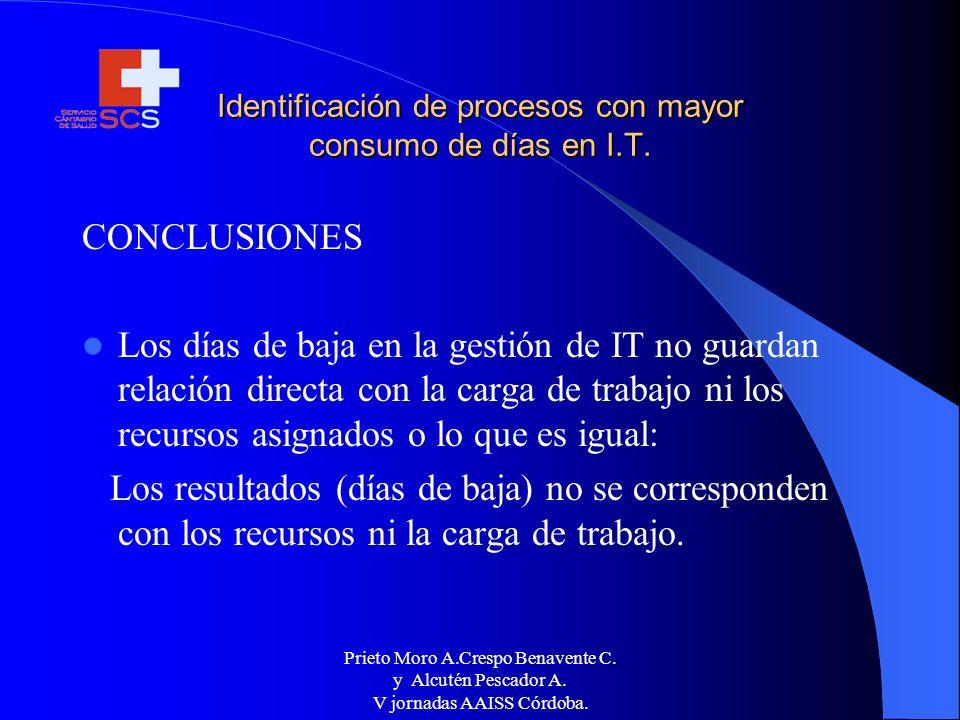 Prieto Moro A.Crespo Benavente C. y Alcutén Pescador A.