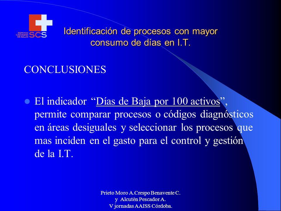 Prieto Moro A.Crespo Benavente C. y Alcutén Pescador A. V jornadas AAISS Córdoba. Identificación de procesos con mayor consumo de días en I.T. CONCLUS
