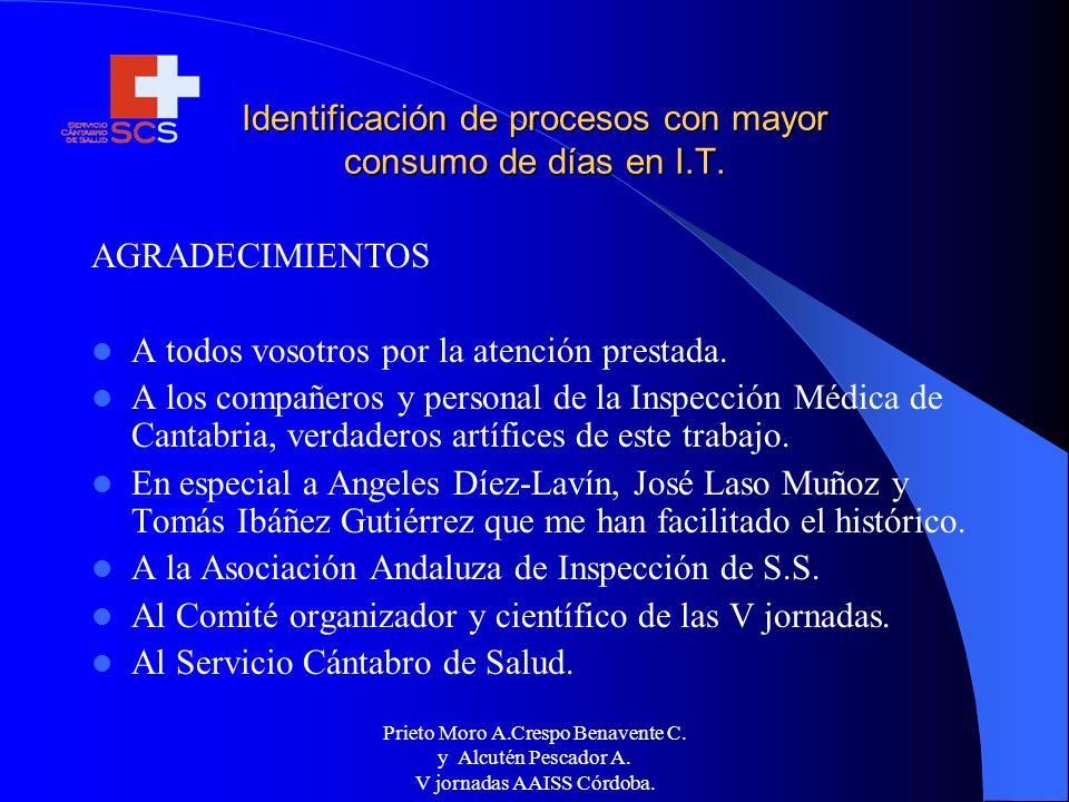 Prieto Moro A.Crespo Benavente C. y Alcutén Pescador A. V jornadas AAISS Córdoba. Identificación de procesos con mayor consumo de días en I.T. AGRADEC