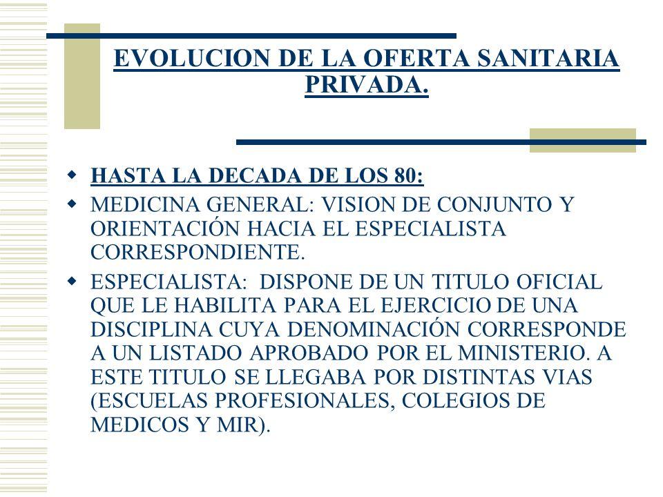 EVOLUCION DE LA OFERTA SANITARIA PRIVADA. HASTA LA DECADA DE LOS 80: MEDICINA GENERAL: VISION DE CONJUNTO Y ORIENTACIÓN HACIA EL ESPECIALISTA CORRESPO