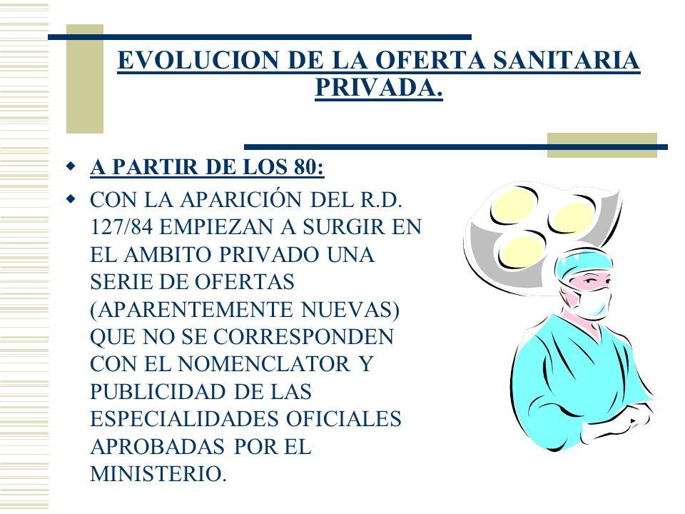 EVOLUCION DE LA OFERTA SANITARIA PRIVADA. A PARTIR DE LOS 80: CON LA APARICIÓN DEL R.D. 127/84 EMPIEZAN A SURGIR EN EL AMBITO PRIVADO UNA SERIE DE OFE