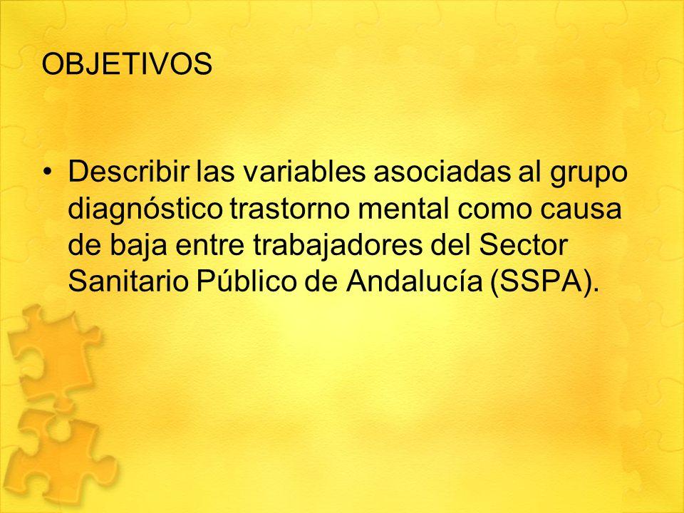 OBJETIVOS Describir las variables asociadas al grupo diagnóstico trastorno mental como causa de baja entre trabajadores del Sector Sanitario Público d