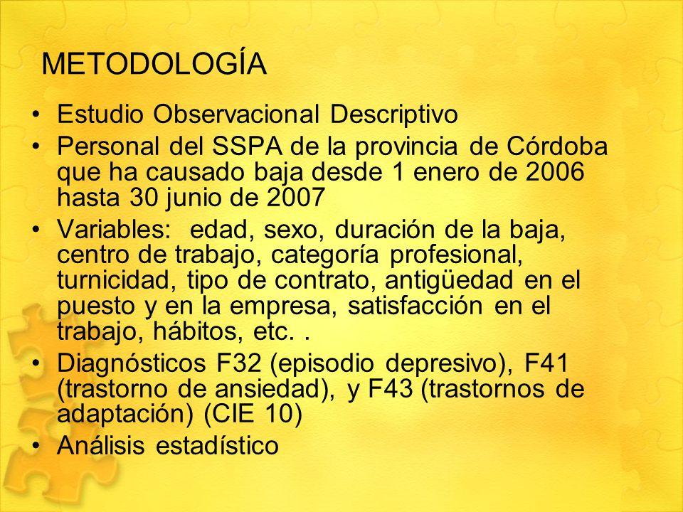 METODOLOGÍA Estudio Observacional Descriptivo Personal del SSPA de la provincia de Córdoba que ha causado baja desde 1 enero de 2006 hasta 30 junio de