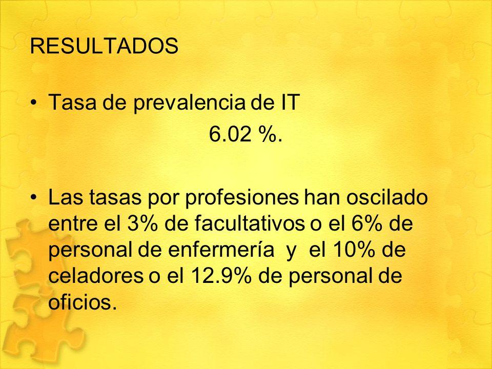 RESULTADOS Tasa de prevalencia de IT 6.02 %. Las tasas por profesiones han oscilado entre el 3% de facultativos o el 6% de personal de enfermería y el