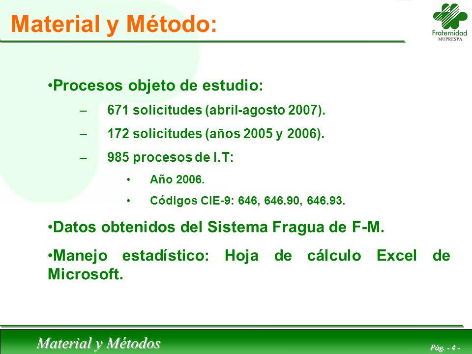 Material y Métodos Pág. - 4 - Material y Método: Procesos objeto de estudio: –671 solicitudes (abril-agosto 2007). –172 solicitudes (años 2005 y 2006)