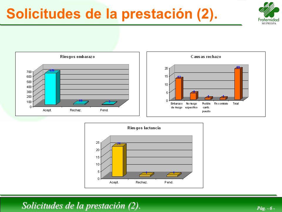 Solicitudes de la prestación (2). Pág. - 6 - Solicitudes de la prestación (2).