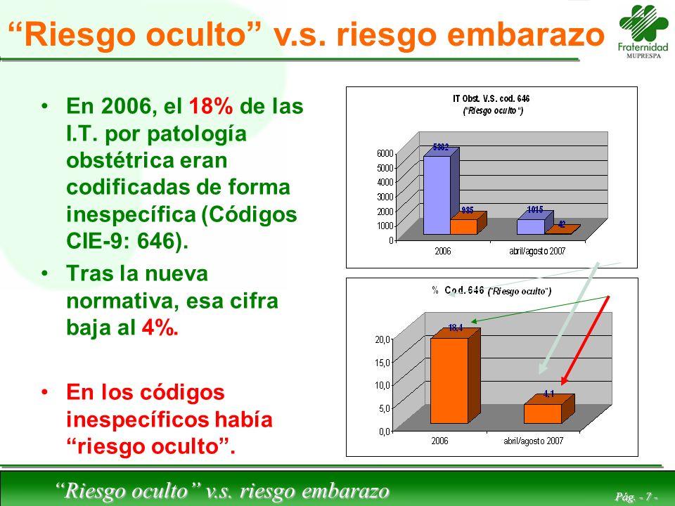 Riesgo oculto v.s. riesgo embarazo Pág. - 7 - Riesgo oculto v.s. riesgo embarazo En 2006, el 18% de las I.T. por patología obstétrica eran codificadas