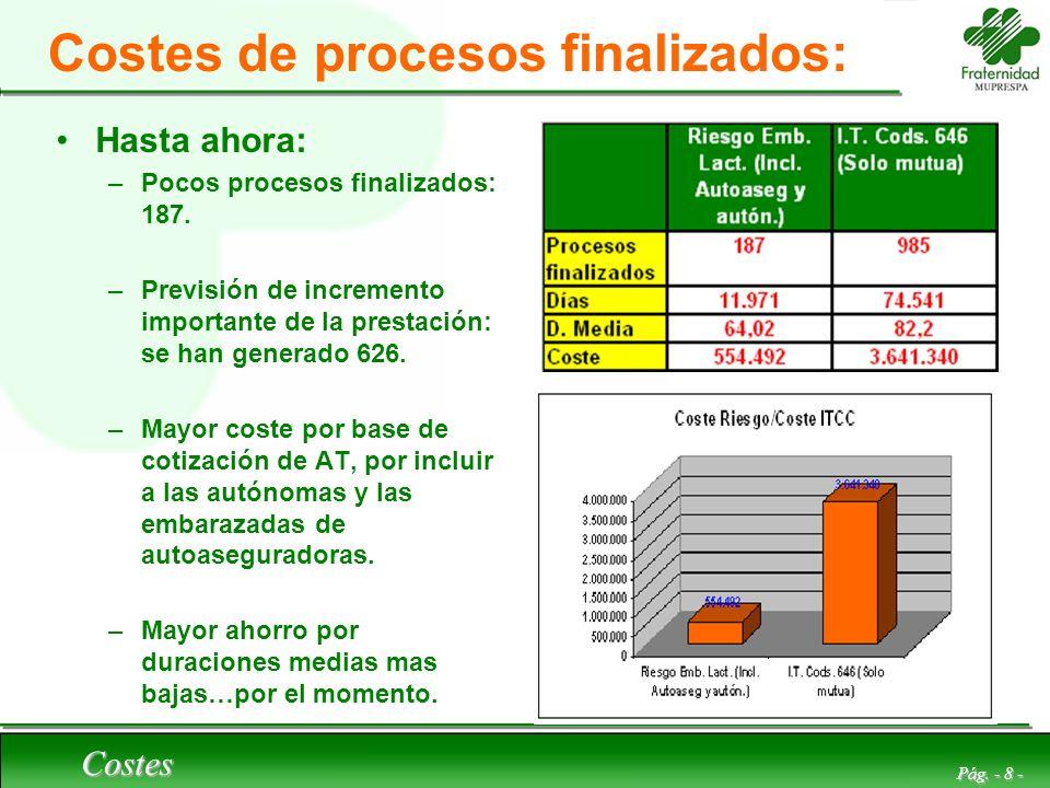 Costes Pág. - 8 - Costes de procesos finalizados: Hasta ahora: –Pocos procesos finalizados: 187. –Previsión de incremento importante de la prestación: