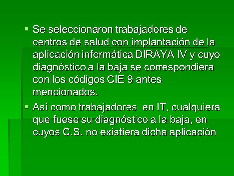 Se seleccionaron trabajadores de centros de salud con implantación de la aplicación informática DIRAYA IV y cuyo diagnóstico a la baja se correspondiera con los códigos CIE 9 antes mencionados.