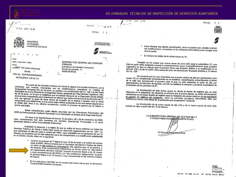REGIÓN DE MURCIA Consejería de Sanidad S. Incapacidad Temporal VII JORNADAS TÉCNICAS DE INSPECCIÓN DE SERVICIOS SANITARIOS