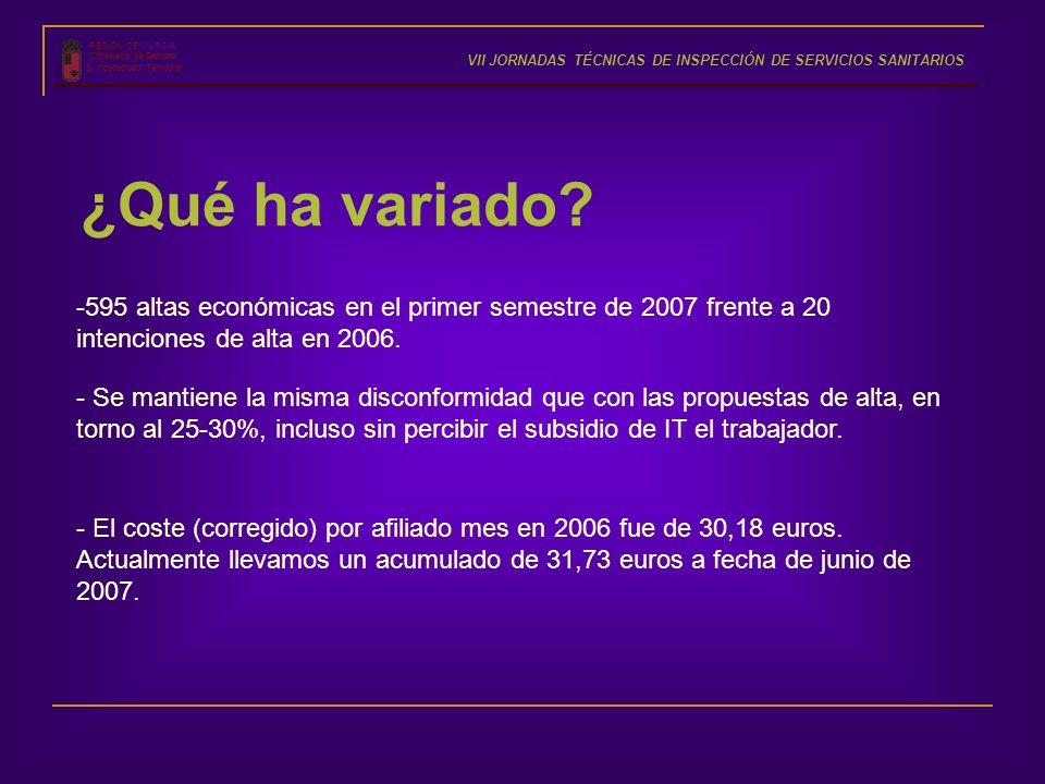REGIÓN DE MURCIA Consejería de Sanidad S. Incapacidad Temporal VII JORNADAS TÉCNICAS DE INSPECCIÓN DE SERVICIOS SANITARIOS -595 altas económicas en el