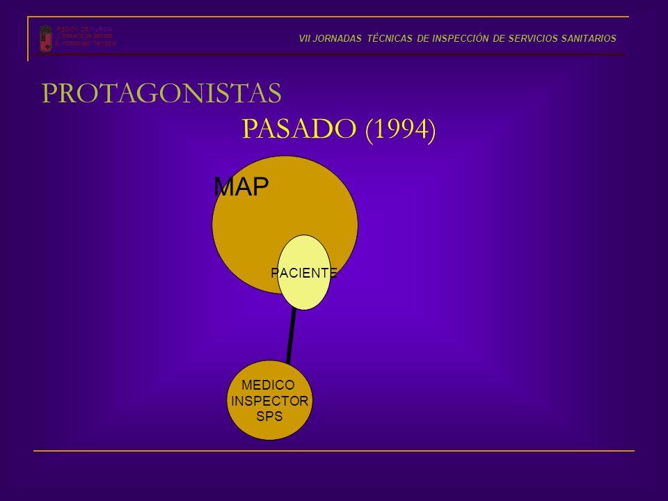 PACIENTE MAP MEDICO INSPECTOR SPS REGIÓN DE MURCIA Consejería de Sanidad S. Incapacidad Temporal VII JORNADAS TÉCNICAS DE INSPECCIÓN DE SERVICIOS SANI
