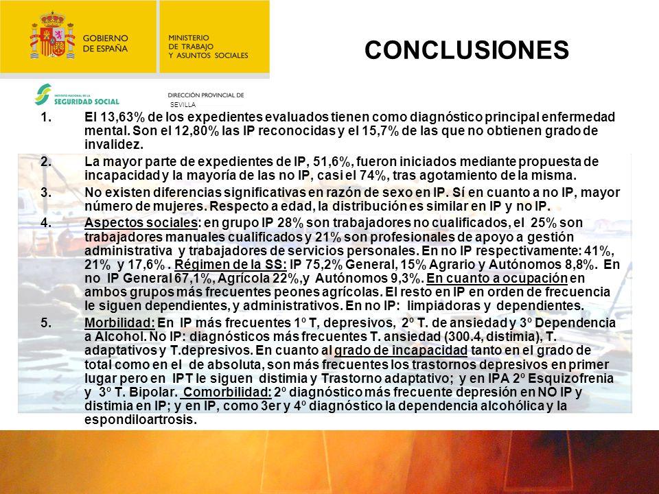 CONCLUSIONES 1.El 13,63% de los expedientes evaluados tienen como diagnóstico principal enfermedad mental.