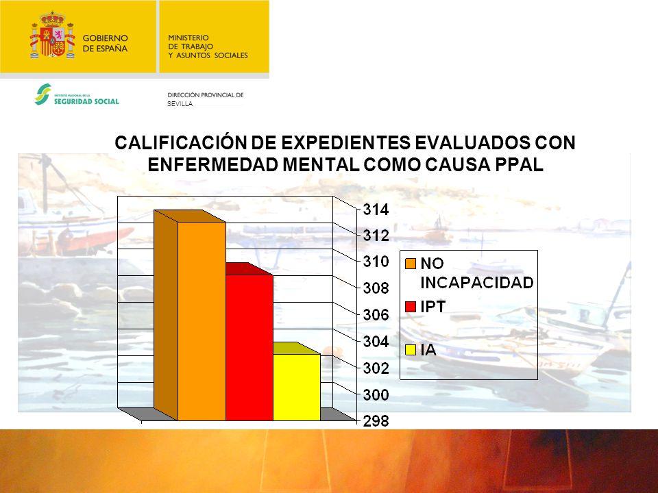 CALIFICACIÓN DE EXPEDIENTES EVALUADOS CON ENFERMEDAD MENTAL COMO CAUSA PPAL SEVILLA