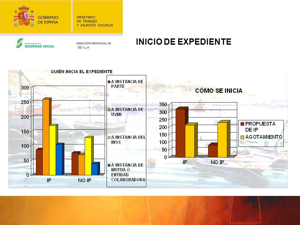 INICIO DE EXPEDIENTE SEVILLA