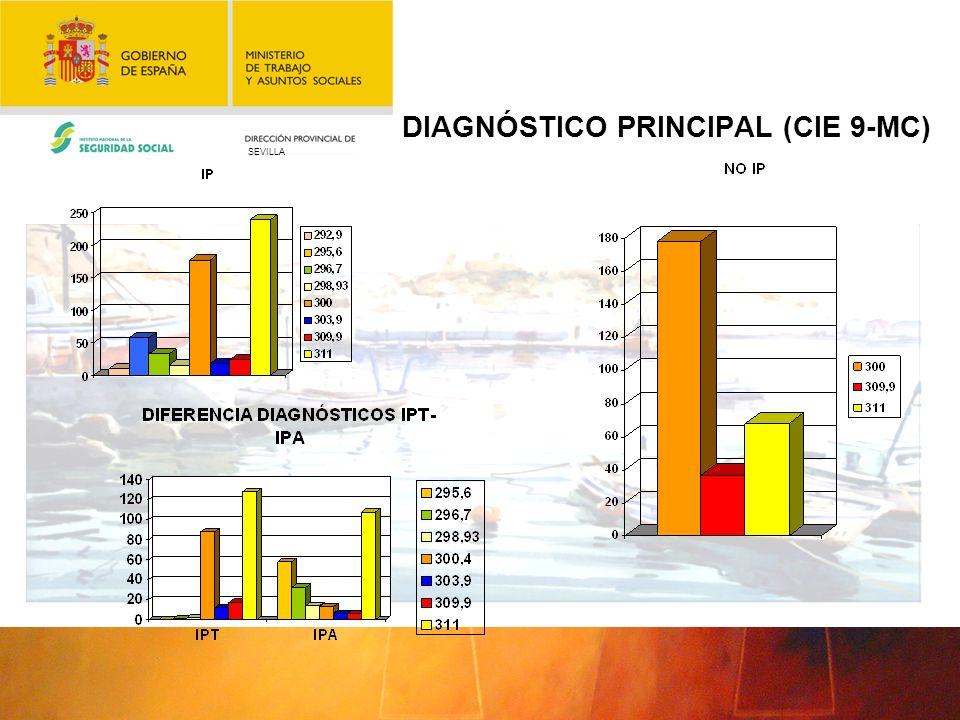 DIAGNÓSTICO PRINCIPAL (CIE 9-MC) SEVILLA