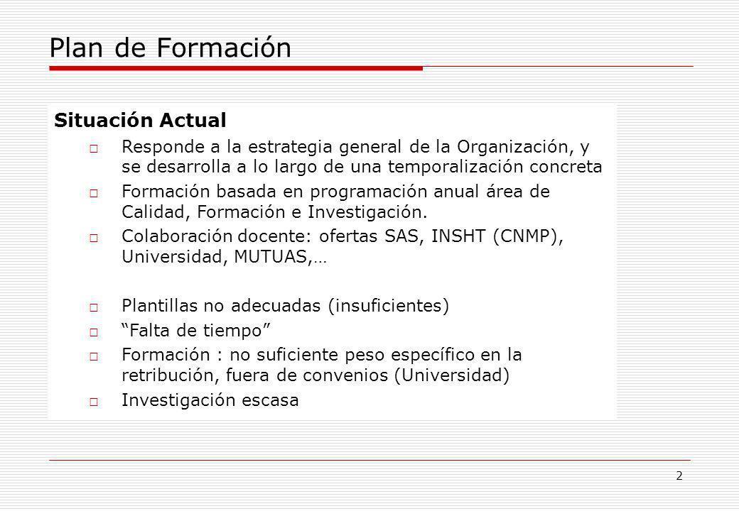 23 Apartados: Común / Específica Acceso a sistemas de información de forma sistemática Acreditación formación continuada III Características Temas