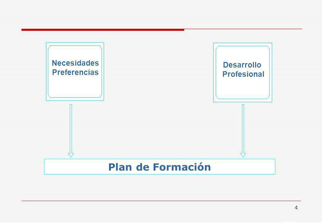 45 Los Requerimientos Técnicos se resumen en un punto de hospedaje WEB, con las características suficientes para implantar el sistema: Espacio suficiente.
