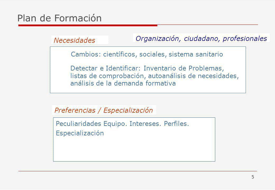 6 Plan de Formación Asistencia Gestión FORMACIÓN Investigación Desarrollo Profesional: competencias nucleares