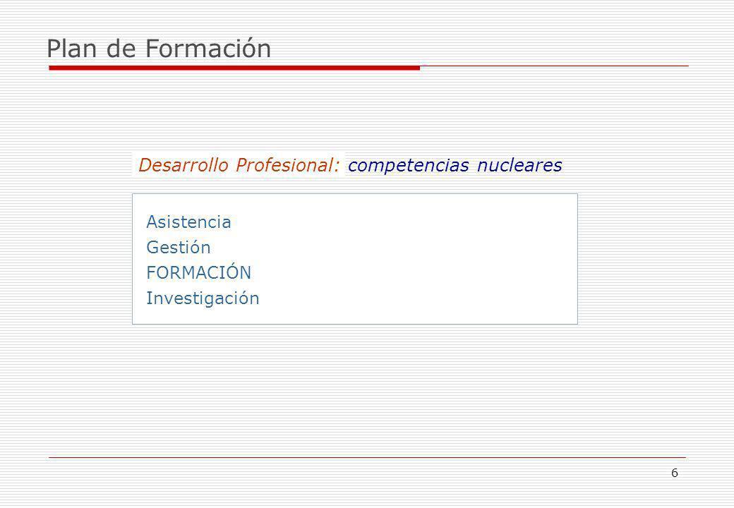 7 Plan de Formación Clasificación Competencias: técnicas: funcionales o relacionadas con el puesto: conocimientos y habilidades Plan de formación.