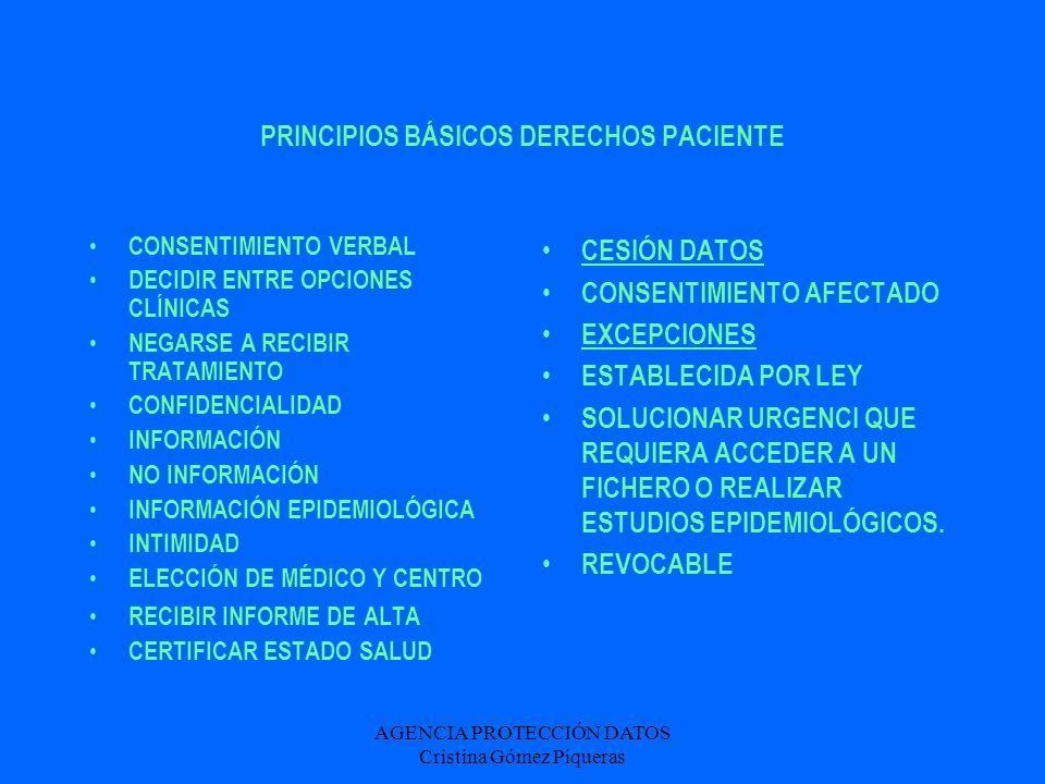 AGENCIA PROTECCIÓN DATOS Cristina Gómez Piqueras PRINCIPIOS BÁSICOS DERECHOS PACIENTE CONSENTIMIENTO VERBAL DECIDIR ENTRE OPCIONES CLÍNICAS NEGARSE A