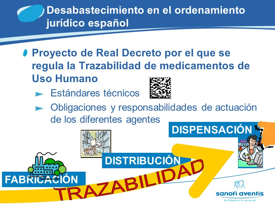 Desabastecimiento en el ordenamiento jurídico español Real Decreto 725/2003, de 13 de junio … por el que se regulan determinados aspectos del artículo 100 de la Ley del Medicamento … B B A-B A A B 2003 2007