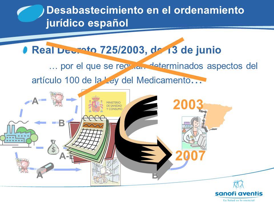 Realidad: la continuidad de abastecimiento no está garantizada De forma sistemática pacientes refieren dificultades para localizar determinados medicamentos en las farmacias españolas.