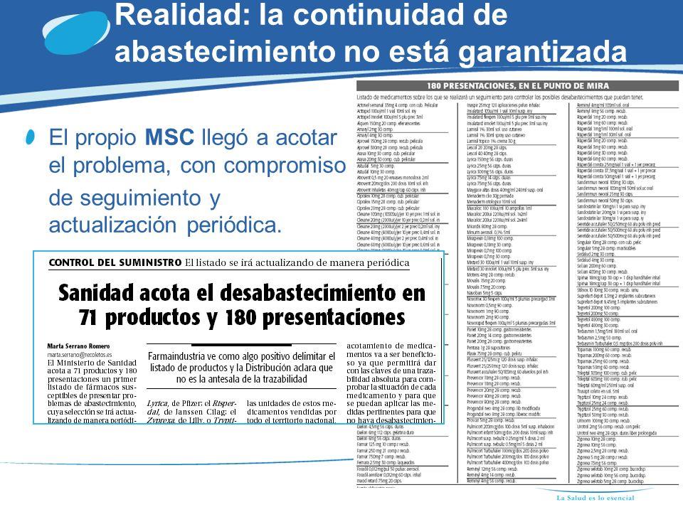 Realidad: la continuidad de abastecimiento no está garantizada MSC: Programa coordinado de Control de Abastecimiento de medicamentos