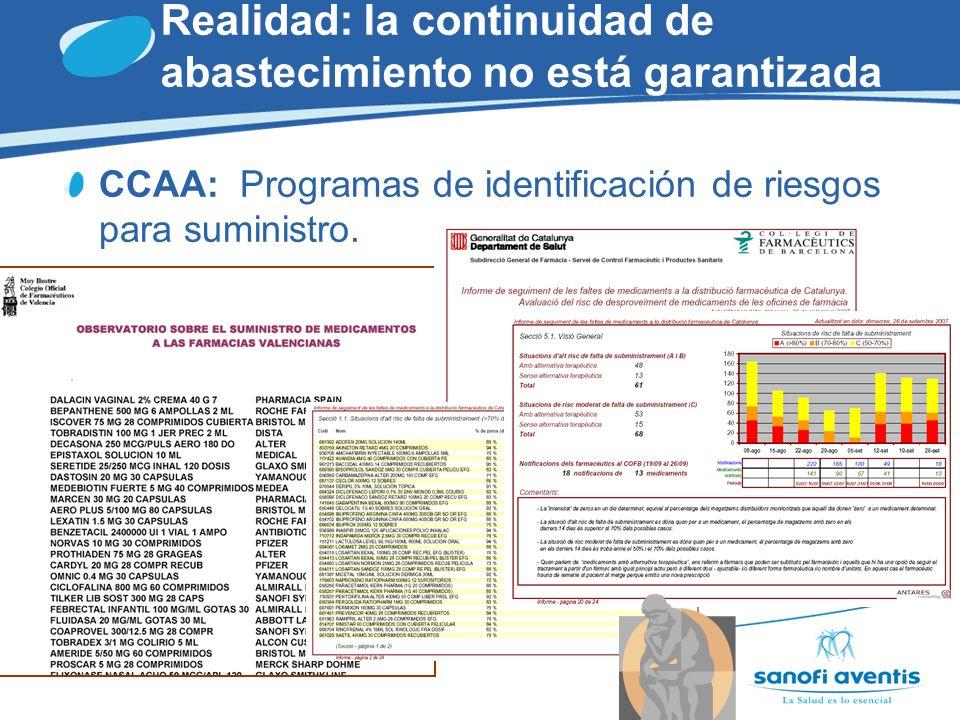Realidad: la continuidad de abastecimiento no está garantizada Laboratorios: Programas de identificación de zonas con problemas de abastecimiento.