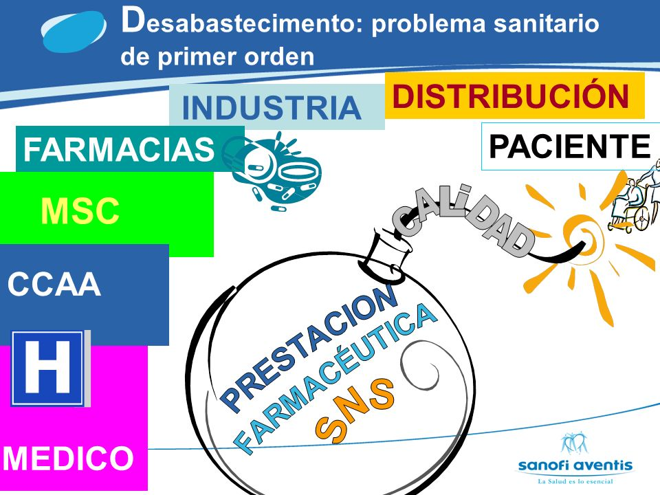 MEDICO MSC CCAA DISTRIBUCIÓN INDUSTRIA FARMACIAS PACIENTE D esabastecimento: problema sanitario de primer orden