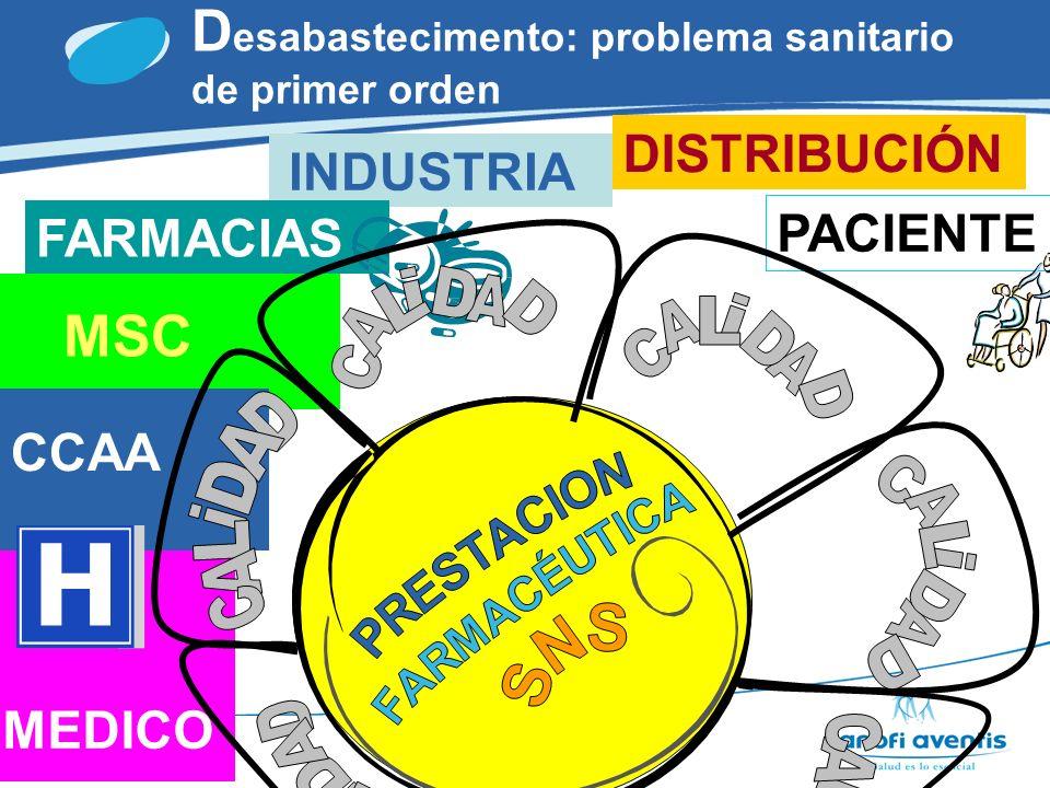 Desabastecimiento en el ordenamiento jurídico español DESABASTECIMIENTO 10% de las farmacias, que habiendo solicitado a 3 distribuidores no reciban producto durante período > 1 semana.