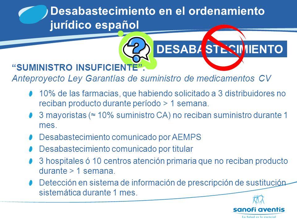 Desabastecimiento en el ordenamiento jurídico español DESABASTECIMIENTO SUMINISTRO INSUFICIENTE.