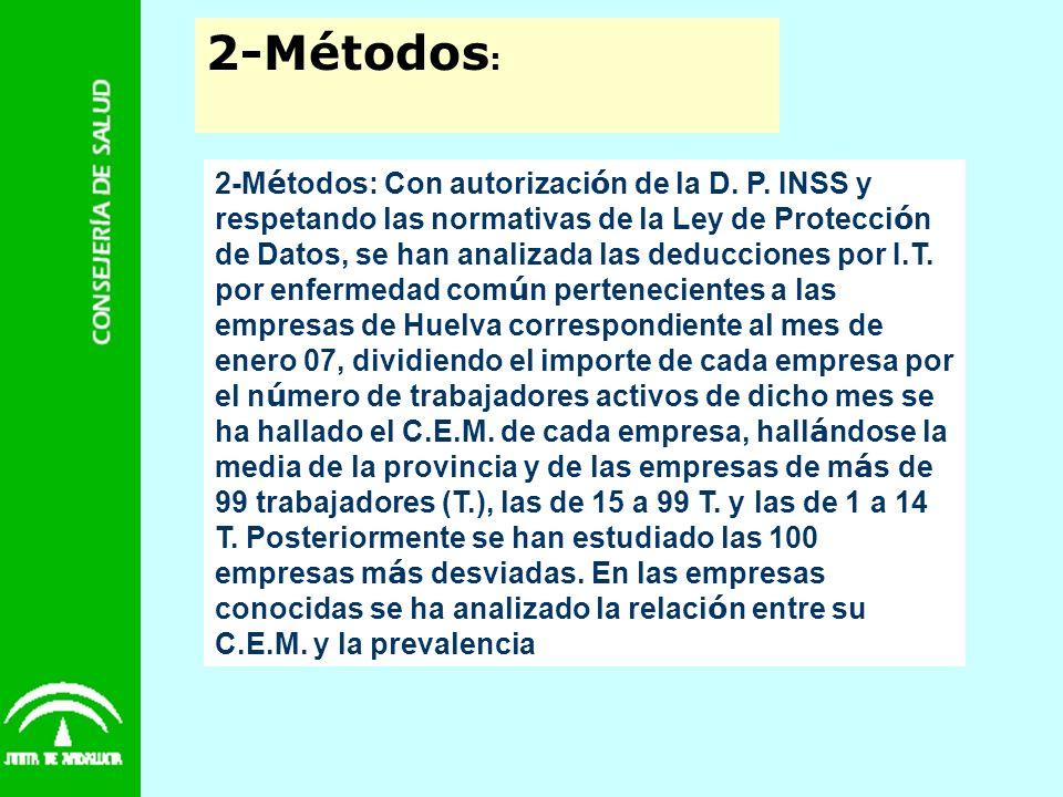 2-Métodos : 2-M é todos: Con autorizaci ó n de la D. P. INSS y respetando las normativas de la Ley de Protecci ó n de Datos, se han analizada las dedu