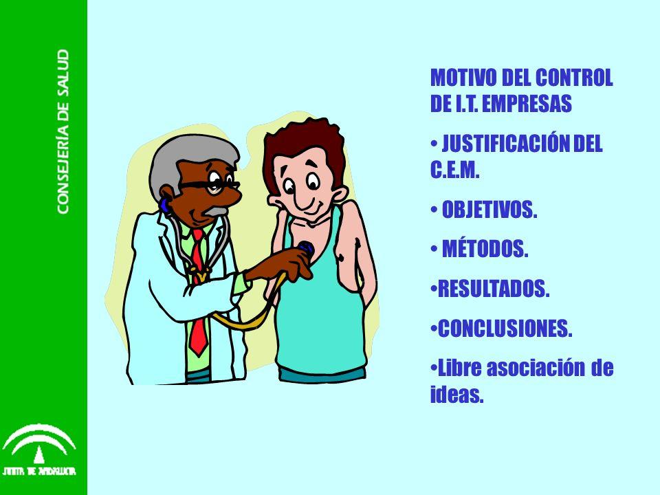 CONTROL DE I.T.Y COCHE: 2ª Rueda+ claxon + nivel de ocupación: Los médicos de Mutuas.
