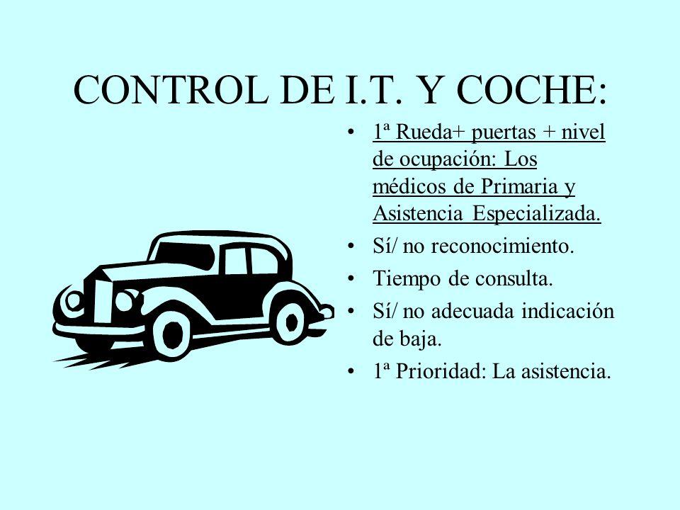 CONTROL DE I.T. Y COCHE: 1ª Rueda+ puertas + nivel de ocupación: Los médicos de Primaria y Asistencia Especializada. Sí/ no reconocimiento. Tiempo de
