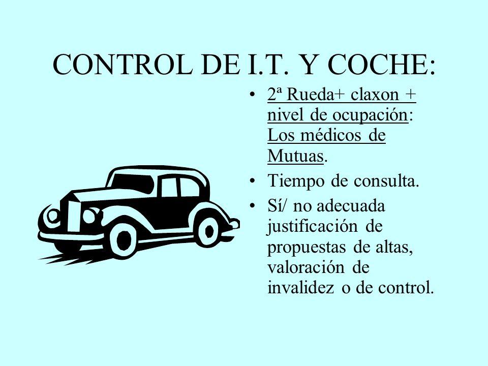 CONTROL DE I.T. Y COCHE: 2ª Rueda+ claxon + nivel de ocupación: Los médicos de Mutuas. Tiempo de consulta. Sí/ no adecuada justificación de propuestas