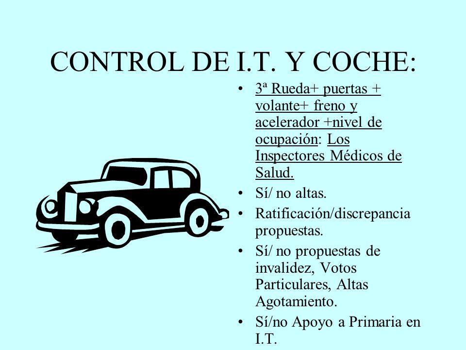 CONTROL DE I.T. Y COCHE: 3ª Rueda+ puertas + volante+ freno y acelerador +nivel de ocupación: Los Inspectores Médicos de Salud. Sí/ no altas. Ratifica