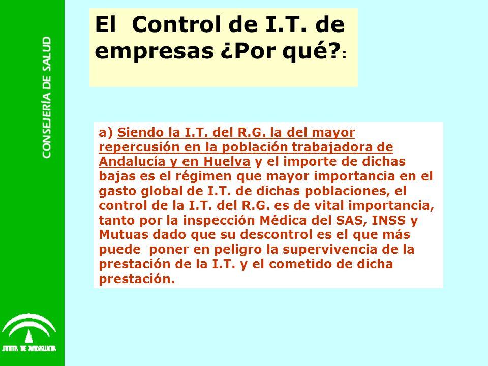 El Control de I.T. de empresas ¿Por qué? : a) Siendo la I.T. del R.G. la del mayor repercusión en la población trabajadora de Andalucía y en Huelva y