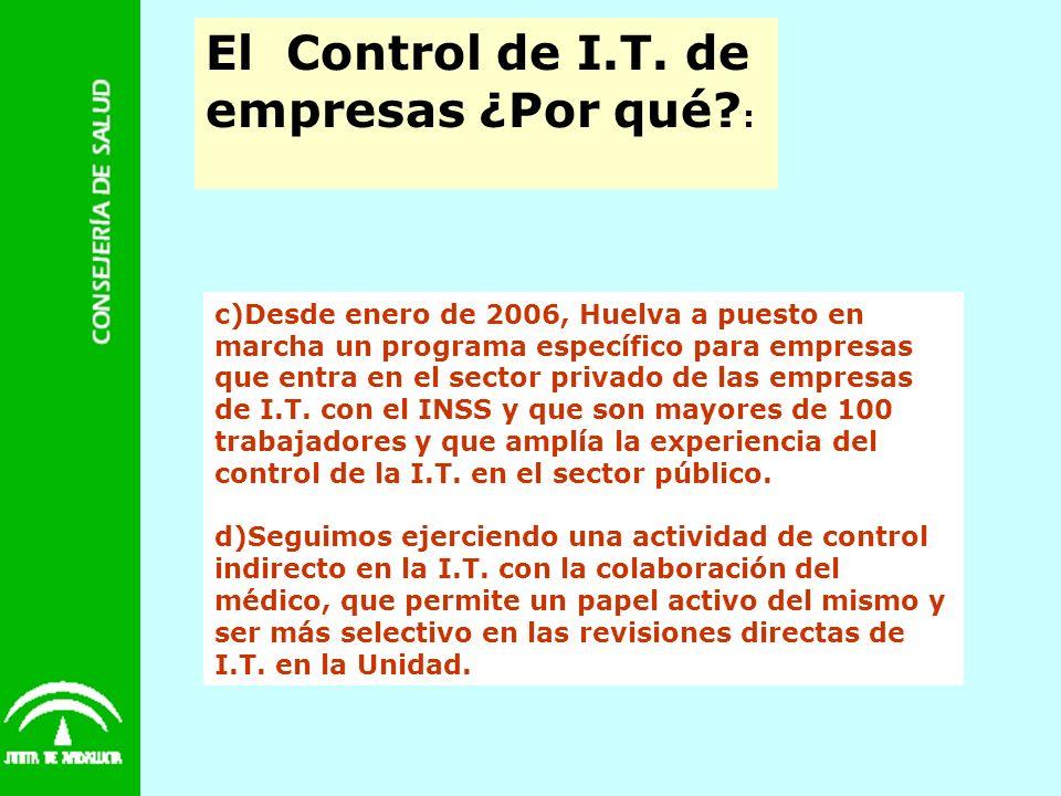 El Control de I.T. de empresas ¿Por qué? : c)Desde enero de 2006, Huelva a puesto en marcha un programa específico para empresas que entra en el secto