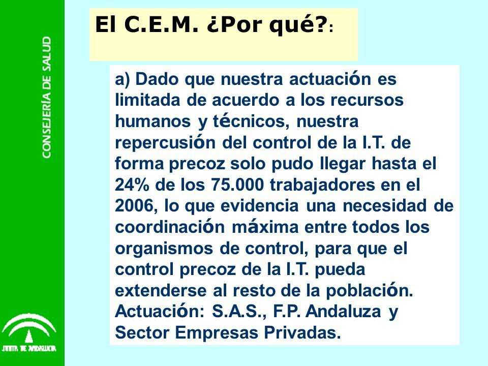 El C.E.M. ¿Por qué? : a) Dado que nuestra actuaci ó n es limitada de acuerdo a los recursos humanos y t é cnicos, nuestra repercusi ó n del control de